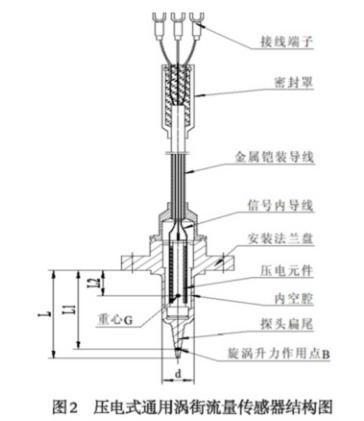 接线端子封装尺寸
