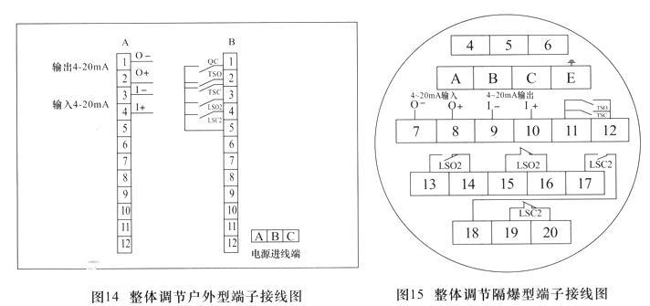 整体调节型z型电动装置接线图