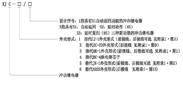 xjc-5/3集成电路微电流冲击继电器