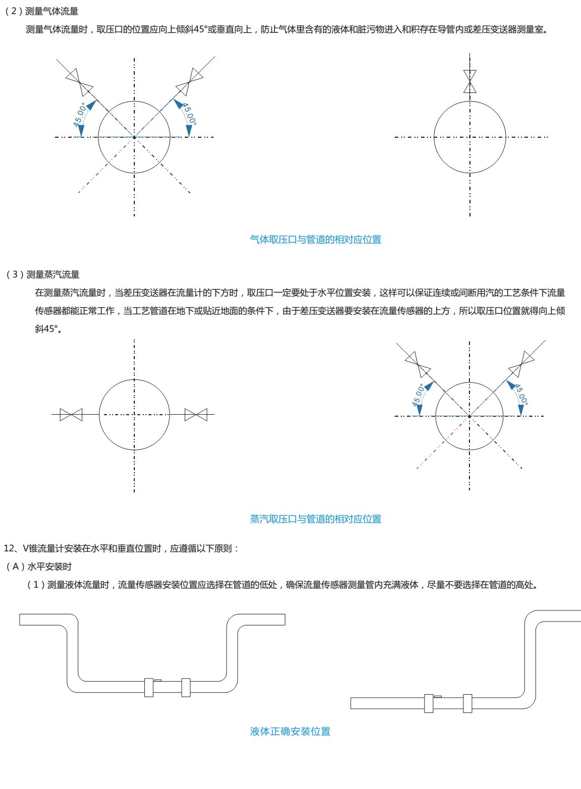 DN40差压式V锥流量计选型5