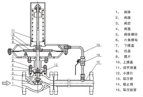 自力式微压调节阀内部结构简图