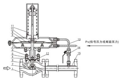 产品详细介绍              自力式微压调节阀 内部结构简图