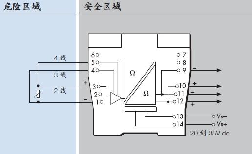 在那些热电阻信号不需转换为4-20ma信号的应用中,mtl5582可以成为mtl