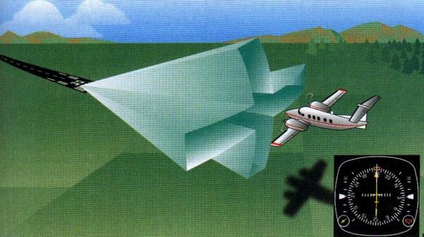 仪表百科:民航飞机进近中的仪表飞行
