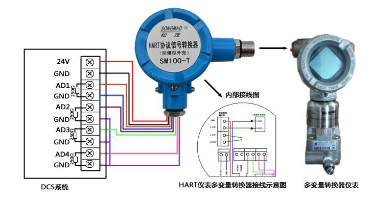 1.与二线制仪表接线示意图