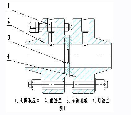 标准孔板结构图1
