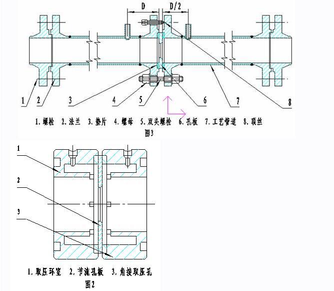 标准孔板结构图2