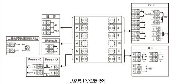 虹润推出1100系列简易型单回路数字显示控制仪