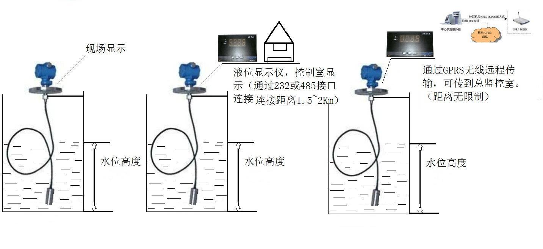电路 电路图 电子 原理图 1433_657