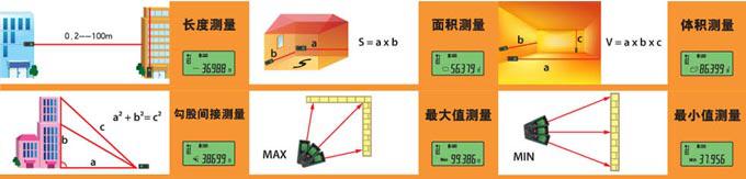 激光测距仪SW-100A|手持式激光测距仪|激光测距仪