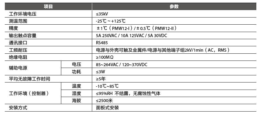 PMW12无线温度监测预警系统