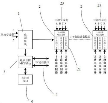 所述电能计量模块的各采样电流回路由独立的电流互感器形成.
