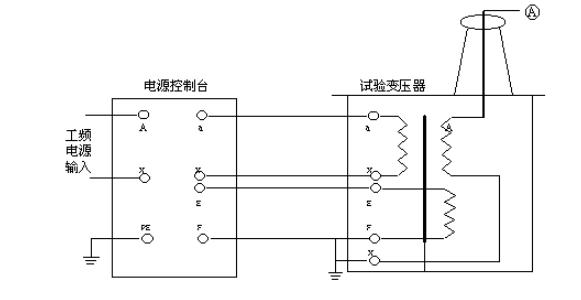 交直流工频耐压控制台 试验变压器 升压器yd-3kva/50kv