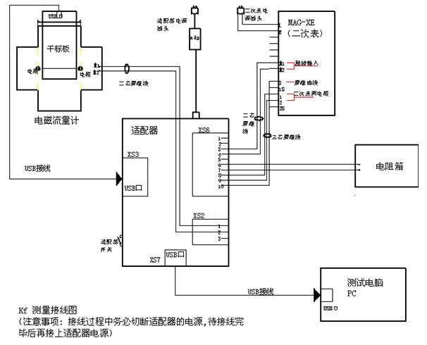 耐酸dn50四氟型电磁流量计,一体式硫酸流量计