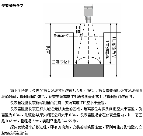 td-s106 分体式超声波液位计价格,法兰安装