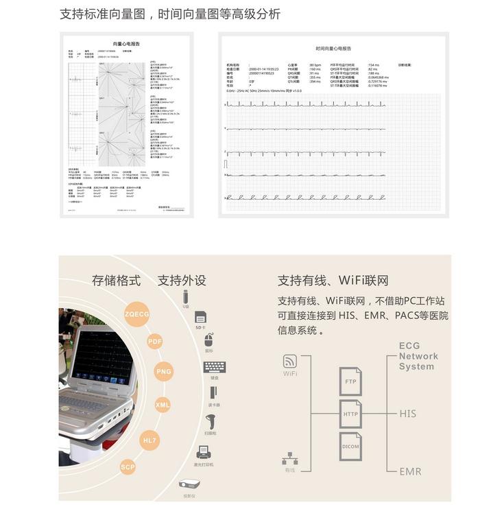 中旗IMAC1800十八道心电图机