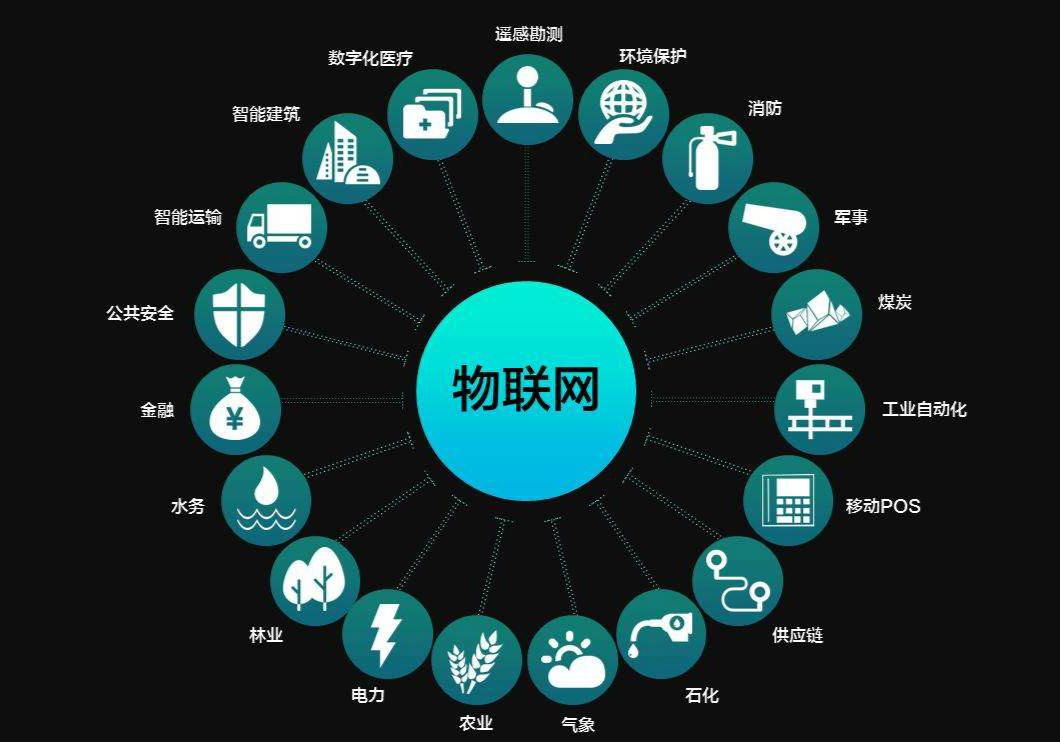 全球资讯_中国传动网 新闻首页 行业动态 全球首个移动物联网产业联盟在江西