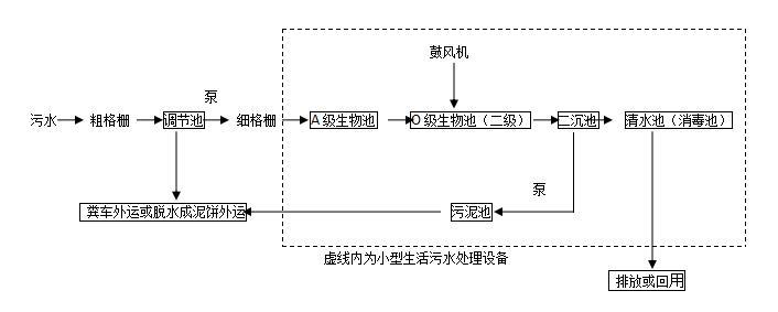 非标设备电路图样例