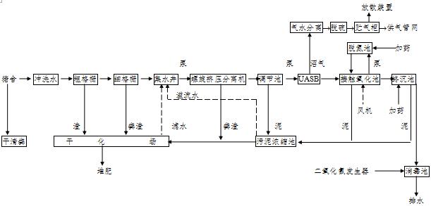 具体办法如下: 本工程中选用的非标钢制设备在制造进程中,均需按jb