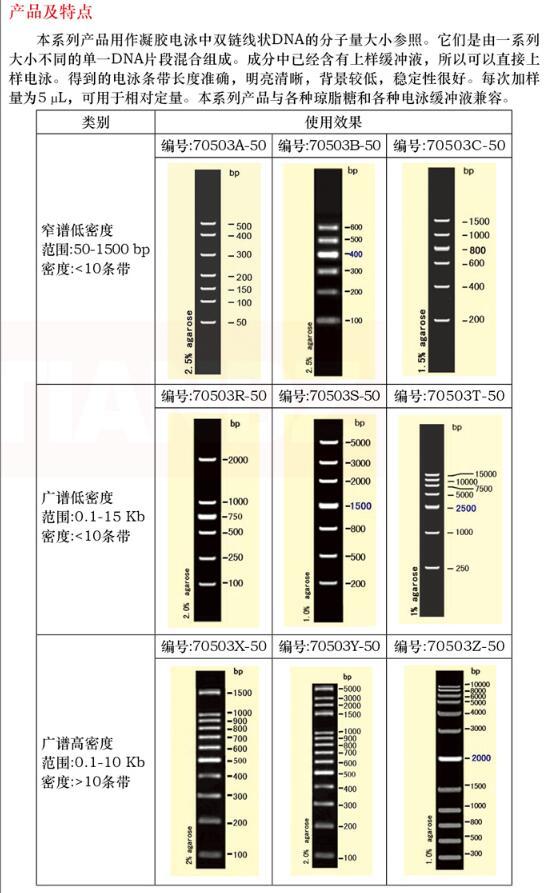 DNA 电泳分子量标准 (250-1500 bp)50 次操作步骤 特点 1.离心柱法; 2.快速:30min内即可完成全部操作; 3.得率高:无需裂解红细胞,直接从全血中提取DNA,可从0.2 mL健康人类全血中提取得到不低于3μg DNA; 4.操作简便:无需水浴,全部提取操作可在室温下进行; 5.高质量:所提取的DNA纯度高、得率高,可直接用于PCR、酶切、杂等下游实验。 DNA 电泳分子量标准 (250-1500 bp)50 次操作步骤试剂的取用规则: (1)试剂不能与手接触。 (2)要用