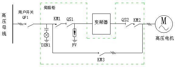 首页 产品供应 电工电气 高压电器 高压开关柜 > 供应安徽高压一拖一