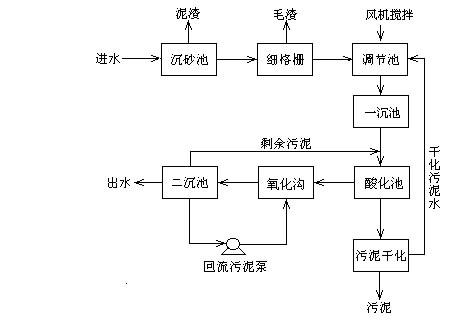 电路 电路图 电子 原理图 452_322
