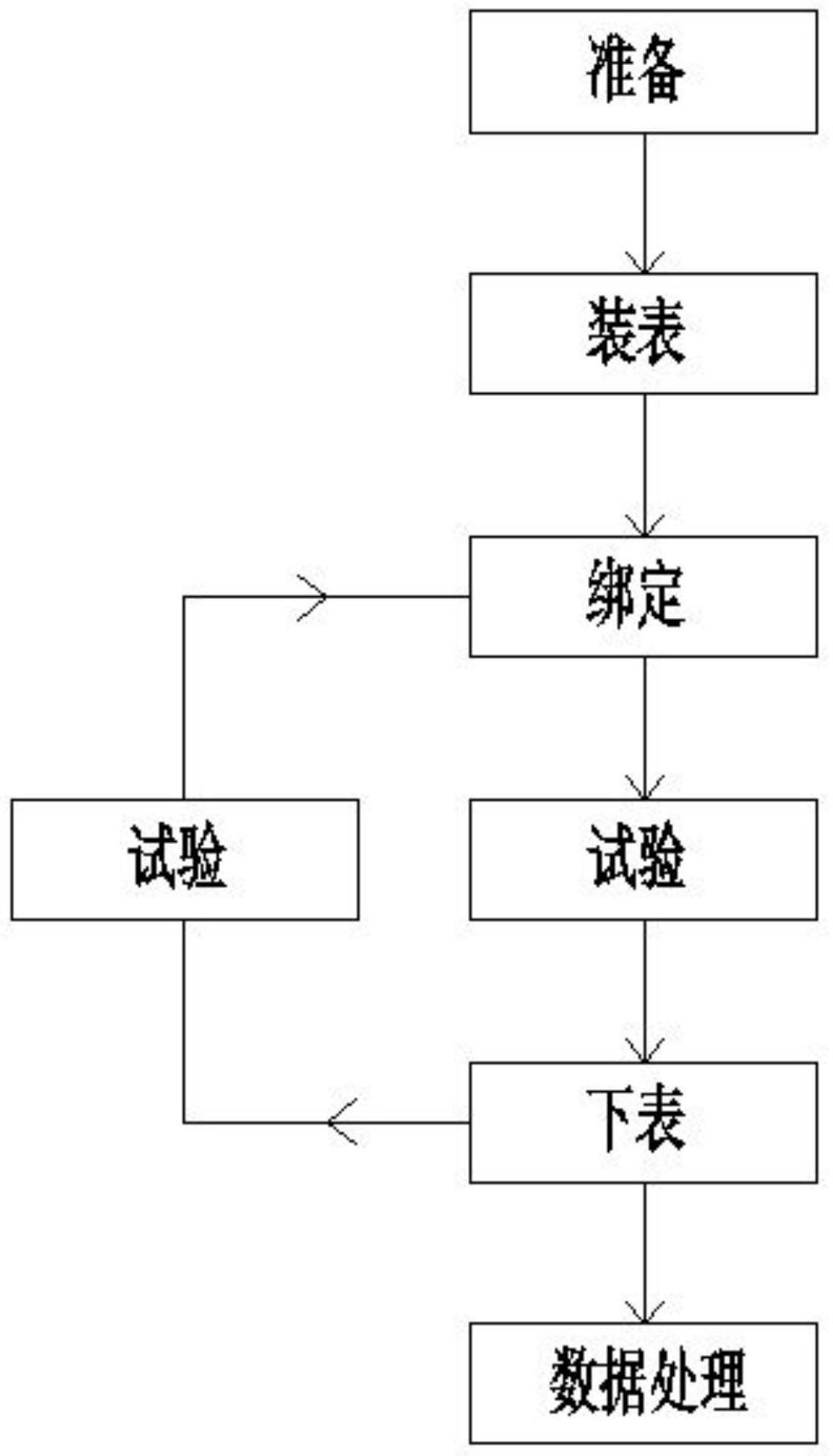 【仪表专利】用于三相智能电能表自动化检定系统的检定方法